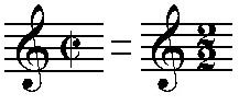 Размер две вторых, или Alla breve.