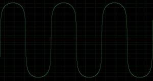 Форма волны 100 Hz после искажений