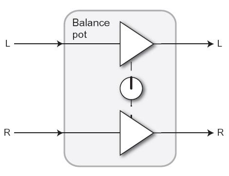 Рисунок 13.12 Схема регулятора